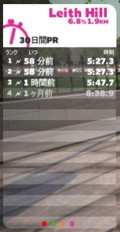 ライド画面の詳細説明 ZWIFT ズイフト リーダーボード