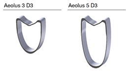 ボントレガーAeolus XXX 2,4,6。10,000以上のリム形状をテストした新型ホイール。 横風に強いリム形状