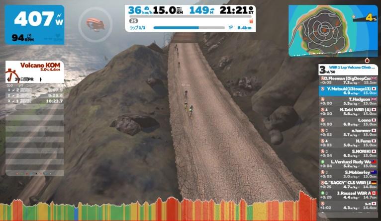 ZWIFT(ズイフト) レースで勝利するためのメソッド 視点切り替え