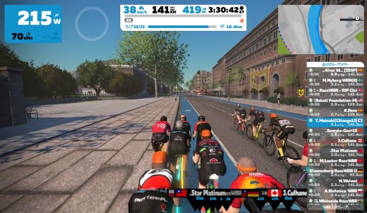 レースで勝利するためのメソッド ライン