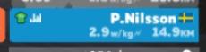 グリーンのPROジャージ 秒差の上にある各種マークの意味