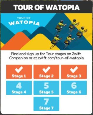 ZWIFT(ズイフト)「ホーム」画面の詳細説明 ステージレース