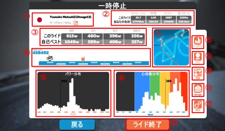 ZWIFT(ズイフト)「メニュー」画面の詳細説明