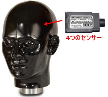 Ballista MIPSがNo.1!30種類のヘルメットを安全テストした結果。 実験方法 ヘッドフォーム 加速計センサー