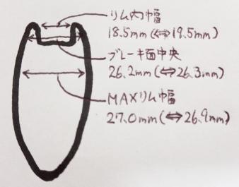 SACRAホイール『KYLE5』乗車前インプレ。徹底分析してみた。 1mmワイド化しているリム形状