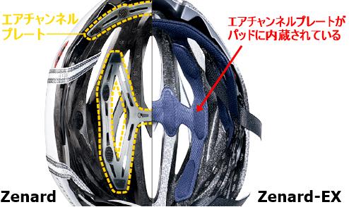 『Zenard』と『Zenard-EX』の相違点 エアチャンネルプレート内蔵のインナーパッド