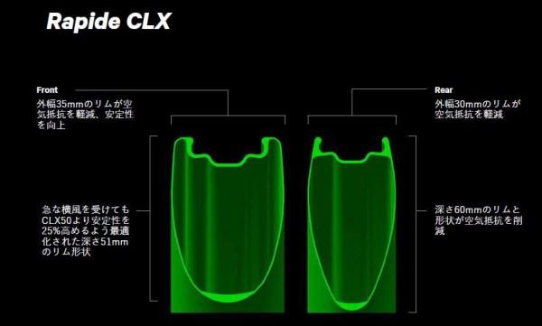 Rapide CLX リム形状コンセプト