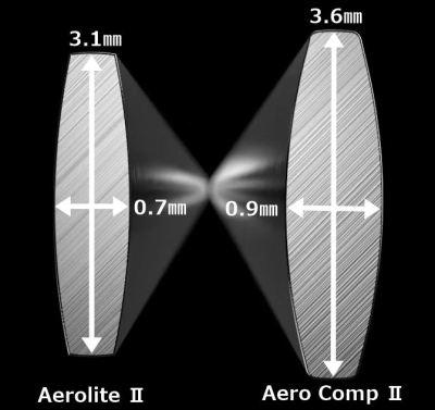 Aero Comp II Aerolite II 寸法 新型DT SWISS ARC 1100 DICUTに読み解く最先端のホイール事情【スポーク編】