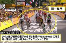 ツール・ド・フランス タイム差の特別ルールと理由