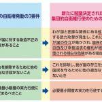 安保法制化に思う、日本の役割り