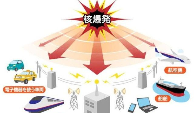 戦争の危機、電磁パルス(EMP)攻撃