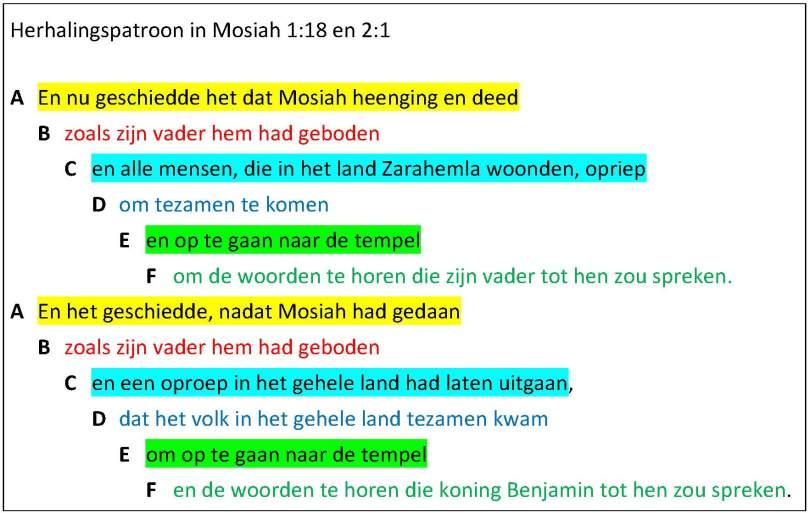 L15_1_Mosiah1-18