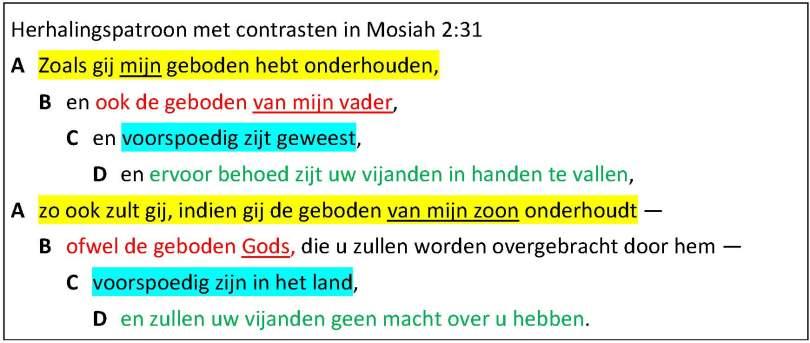L15_4_Mosiah2-31