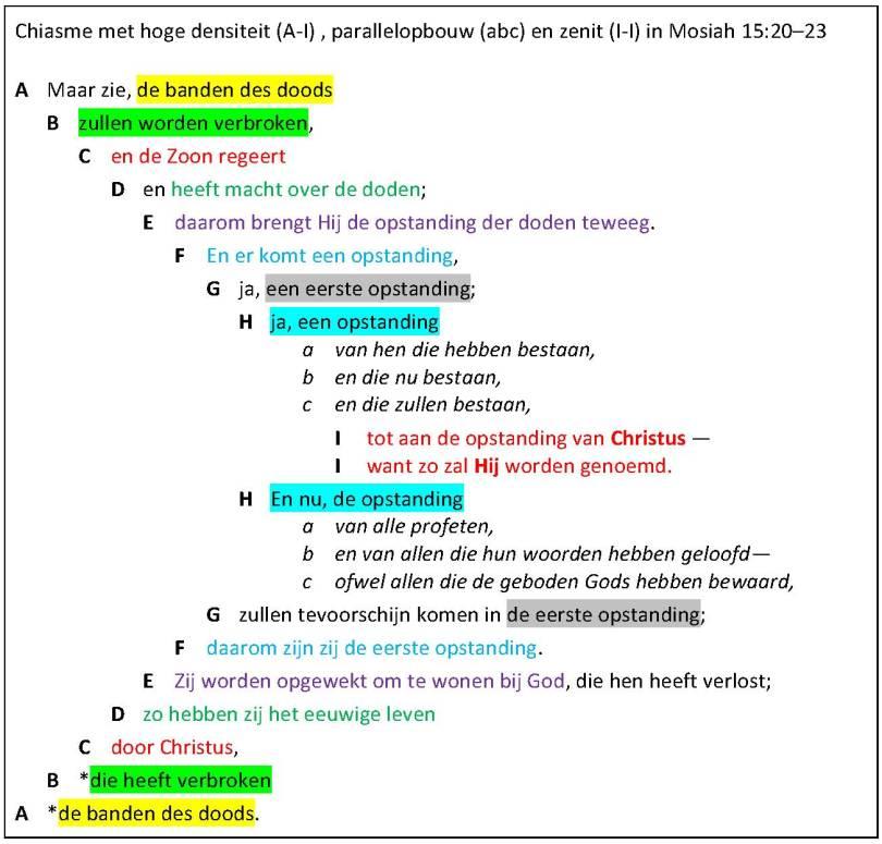 L18_Mosiah15-20
