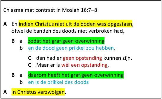 L18_Mosiah16-8