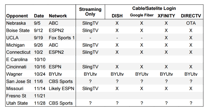 byu-football-streaming-cable-satellite-options