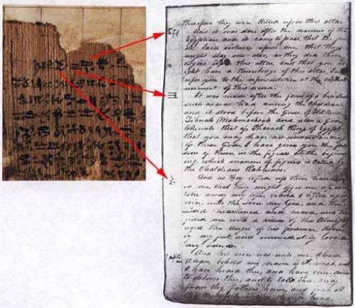 Egyptian Alphabet & Grammar