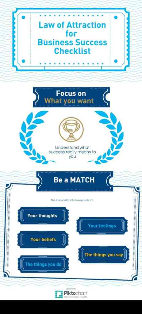 Law of attraction for busines success checklist, click through for more tips on how to use the law of attraction for business.