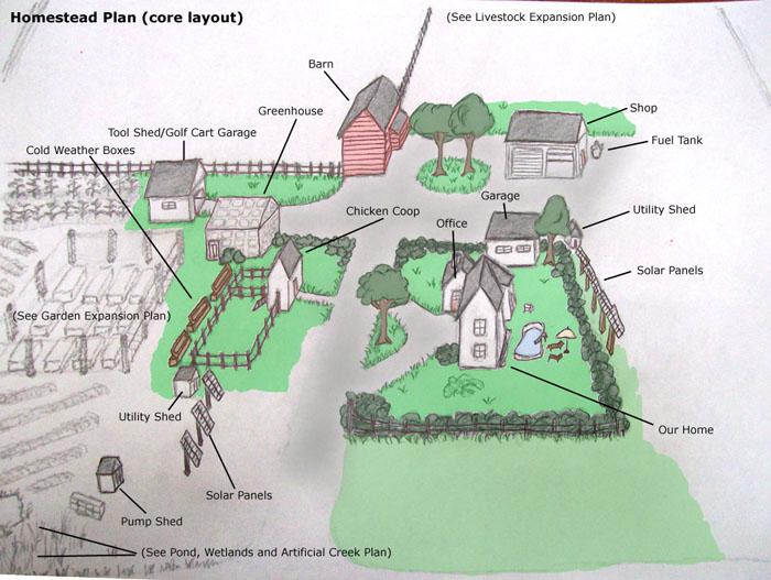 hobby farm plans