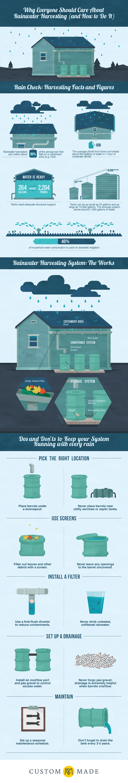 Rainwater tank design ideas get inspired by photos of rainwater - Rainwater Harvesting Infographics