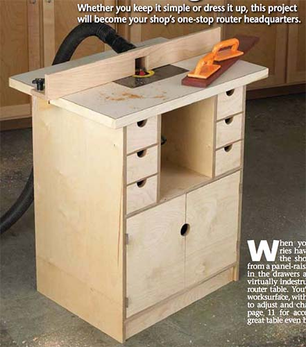 39 free diy router table plans ideas that you can easily for Diy dremel router table