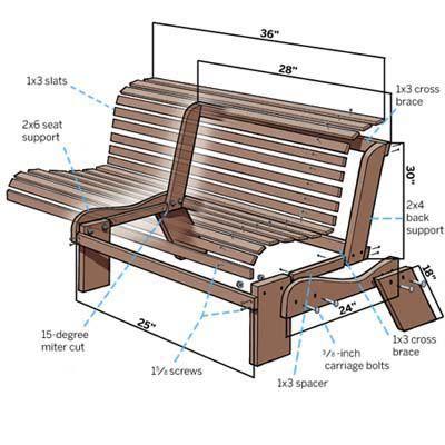 28 diy garden bench plans you can build