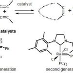 オレフィンメタセシス反応 / Olefin Metathesis