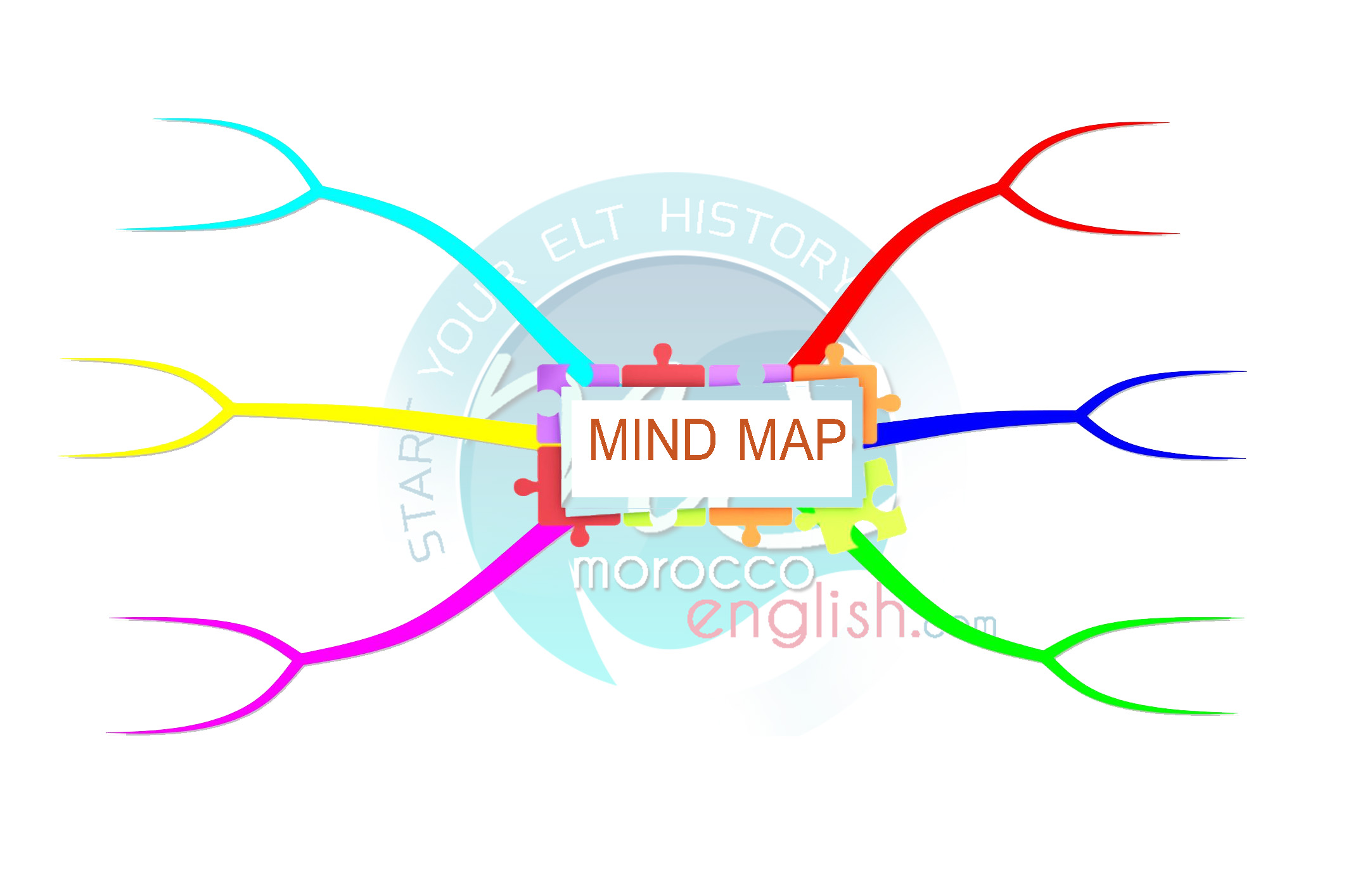 Mind Maps In Efl Classrooms A Mighty Strategy