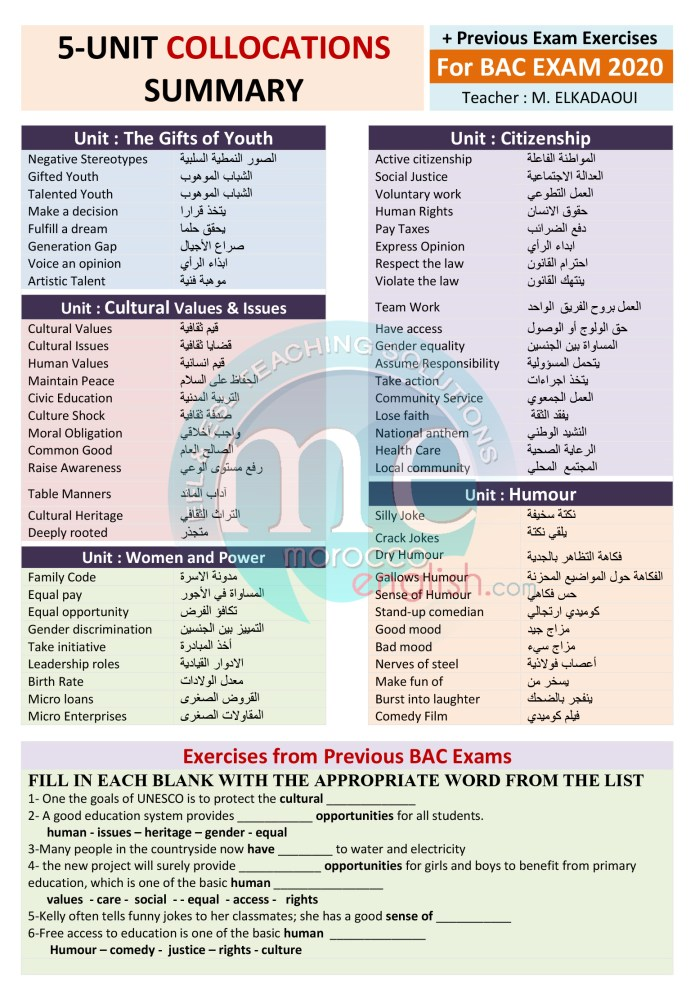 5 Unit Collocation 1 Page Summary Practice With Exams Bac2 Moroccoenglish