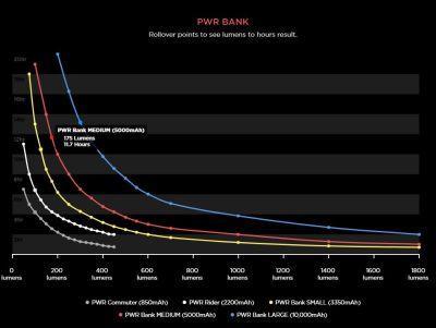 持続時間グラフ