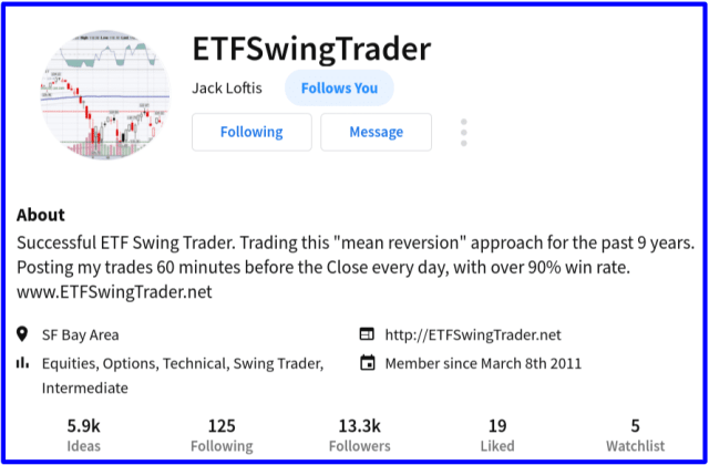 ETFswingtrader on StockTwits.com