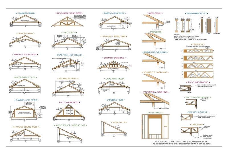 How To Build Vaulted Ceiling Trusses Integralbook Com
