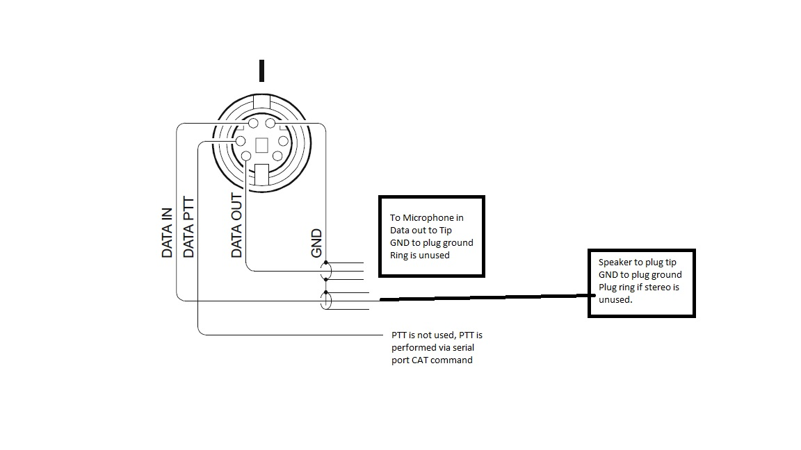 Wire Diagram For Yaesu 6 Pin Plug And Psk31 : 43 Wiring