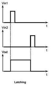 Latching Relay Diagram : latching, relay, diagram, Latching, Relays, Smitt, Railway, Components, Solutions