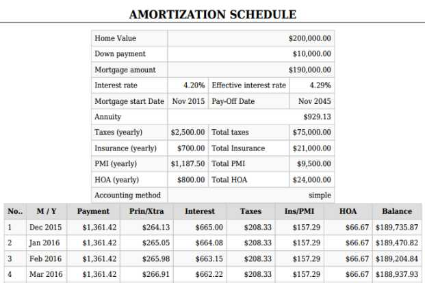 printable amortization table free www