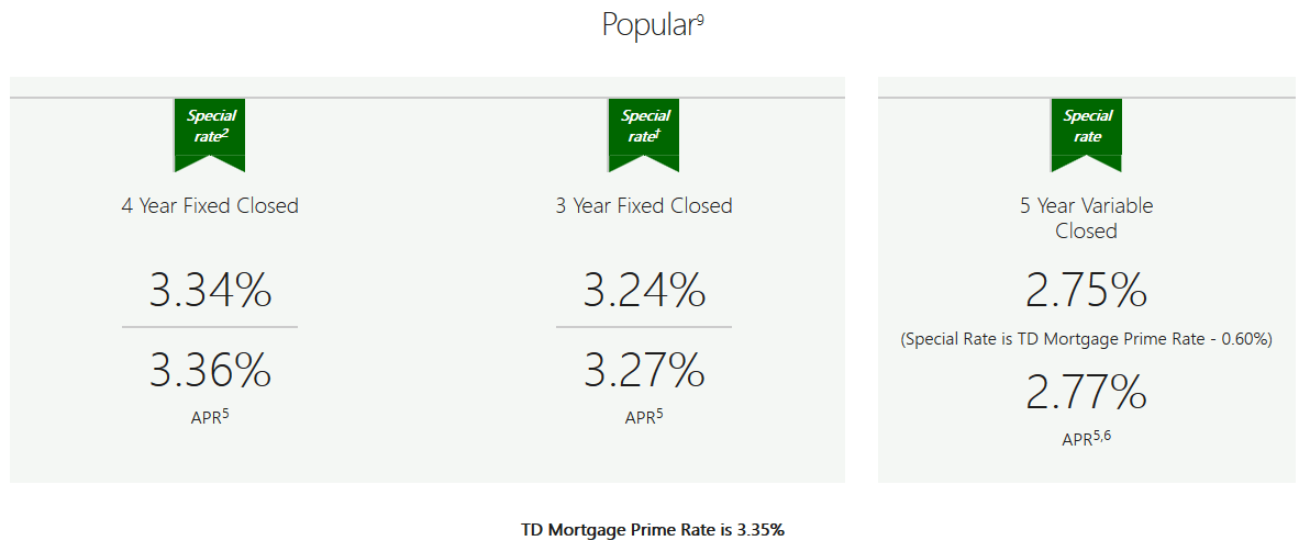 Special Mortgage Rates at TD Canada Trust