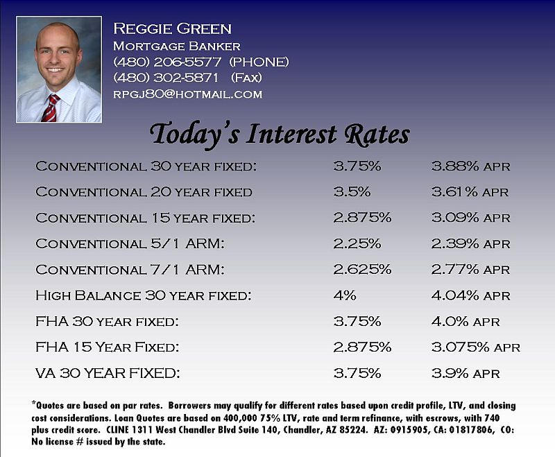 3 75 Mortgage News And Rates