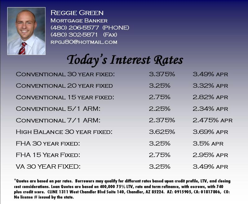 30 Year Fixed Back To 3 375 Wild Week For Mortgage Rates