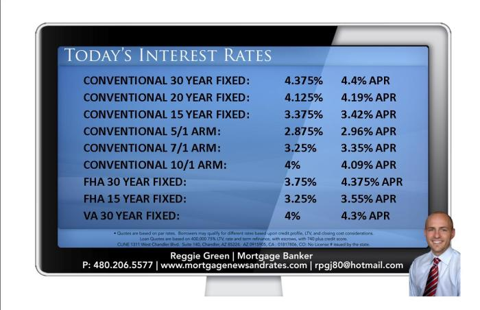 Today's Interest Rates - August 15th, 2013