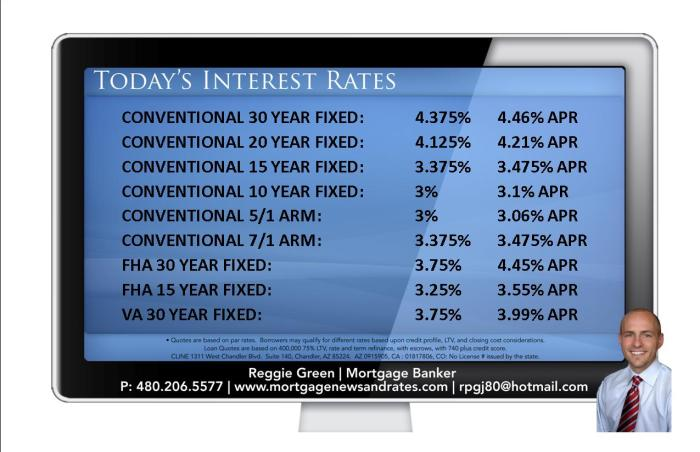 Today's Interest Rates - January 21st, 2014