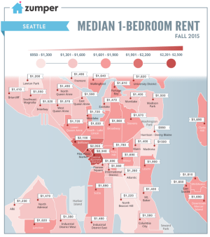 october_2015_seattle_rents