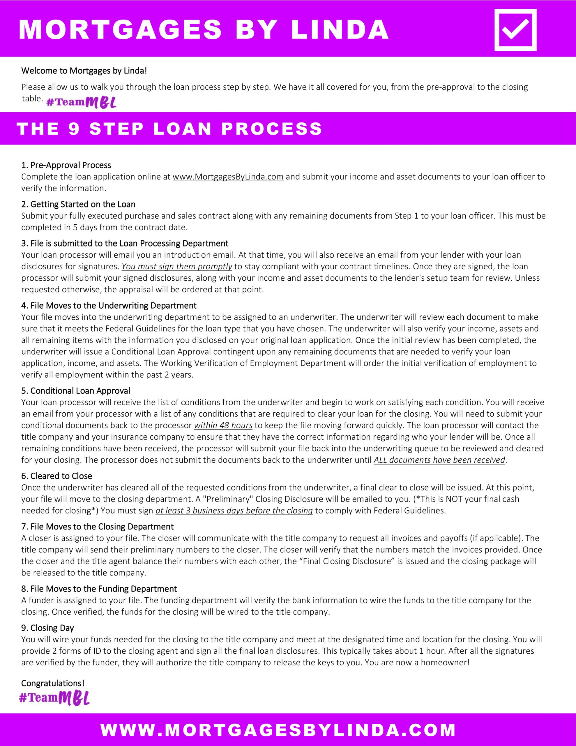 9 Step Loan Process Mortgages By Linda Jacksonville Florida