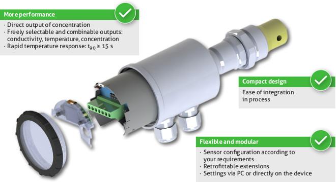 Morton controls - Sensor