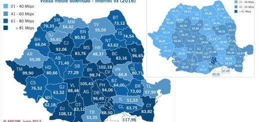 Raport ANCOM viteza medie net 2015-2016