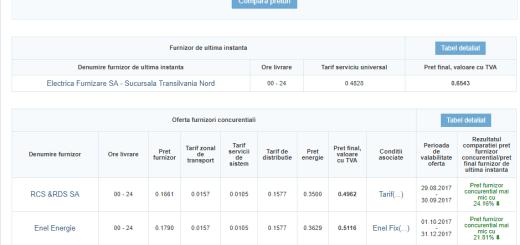 Comparator preturi energie - Bihor - ANRE - Digi Energy cel mai ieftin