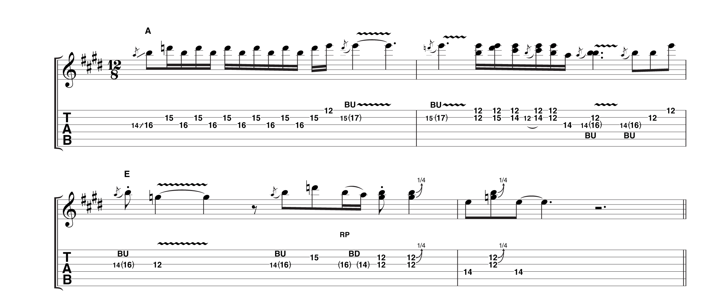 Avenged Sevenfold Guitar Pro Tabs