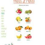 Calendario de marzo: Frutas
