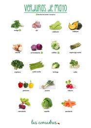 Verduras de Mayo