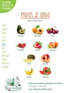 Calendario de Junio: frutas