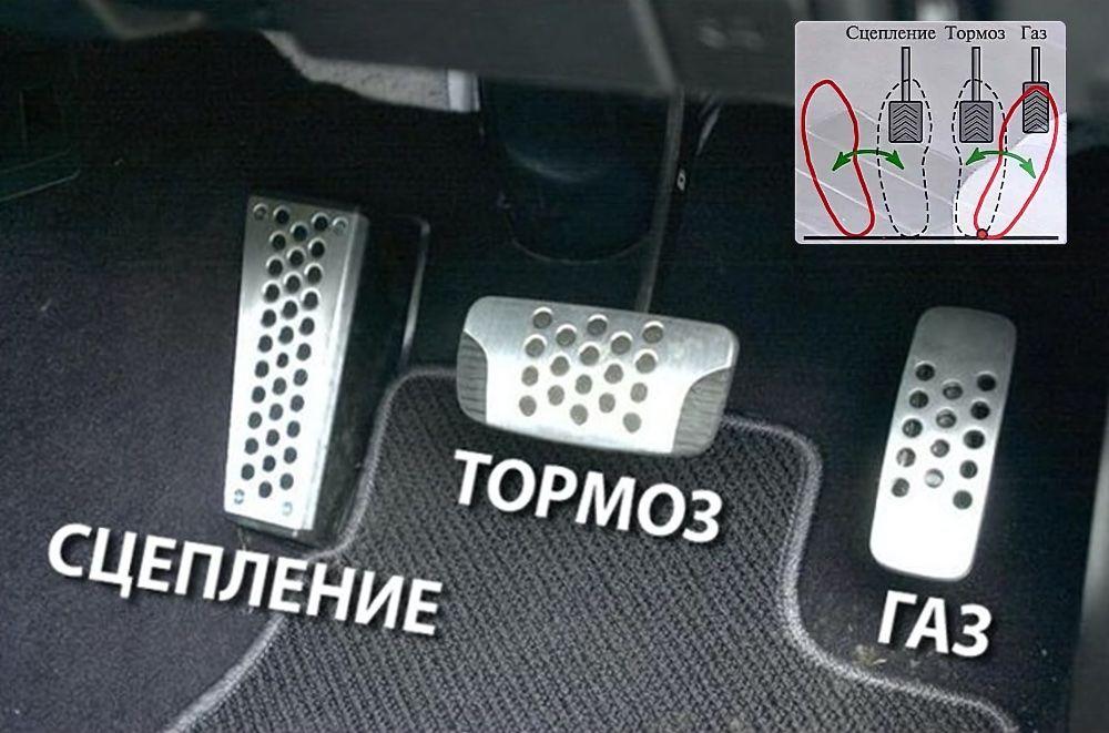 Localização dos pedais no carro na mecânica da direita: embreagem, freio, gás